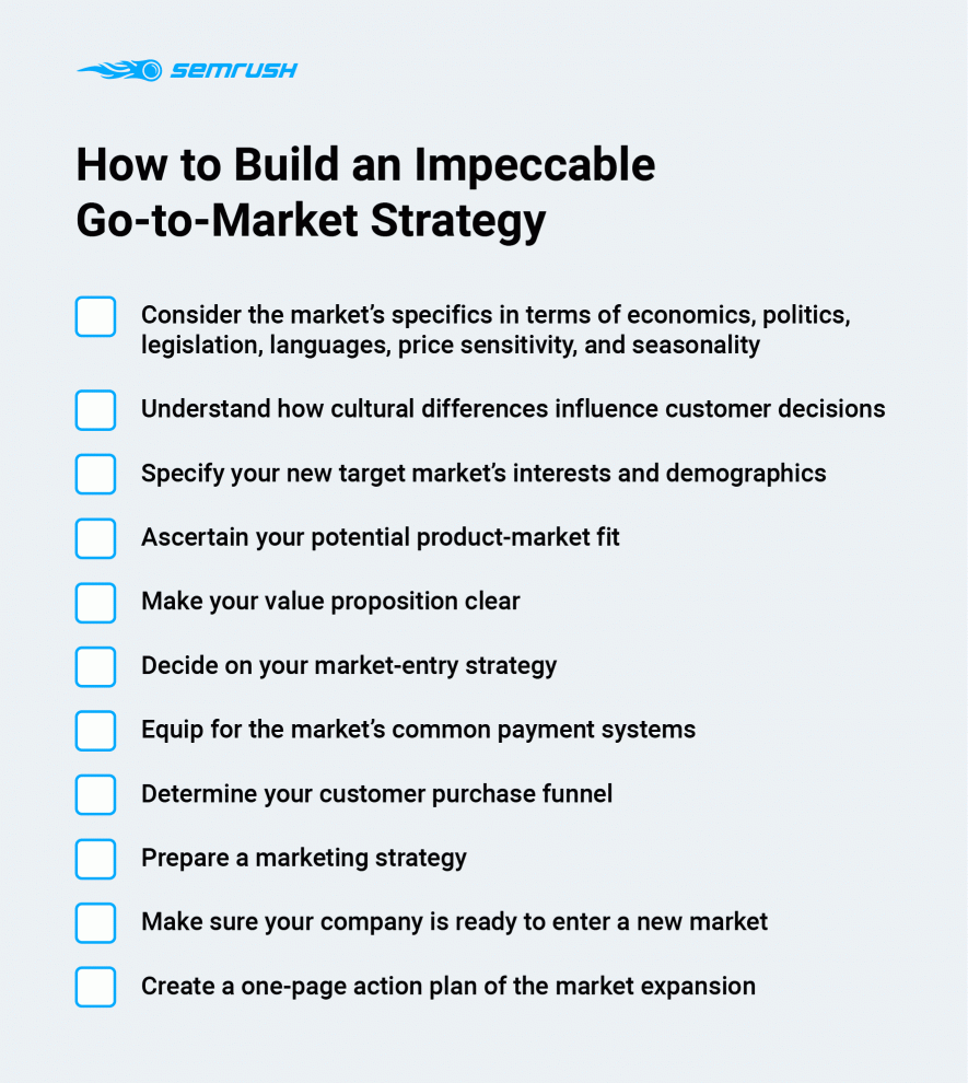 Go-to-Market Strategy Checklist