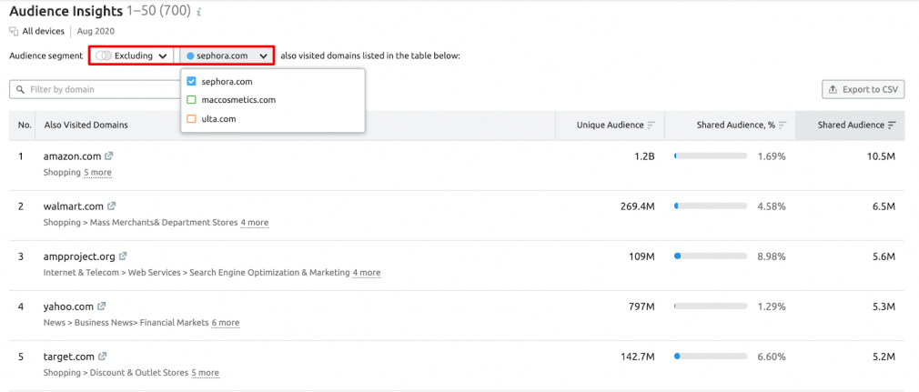 Audience Insights report filters: Choose partners for collaboration